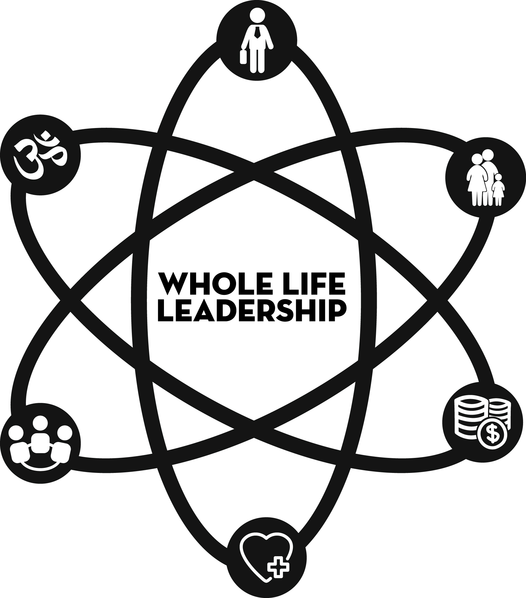 Whole Life Leadership